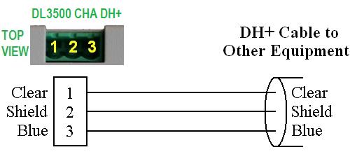 dl3500 bridging df1 to dh and dh485 rh equustek com Micro USB Diagram Midi to USB Wiring-Diagram