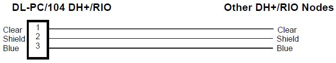 Data Highway Plus Wiring | Dl Pc 104 User Manual