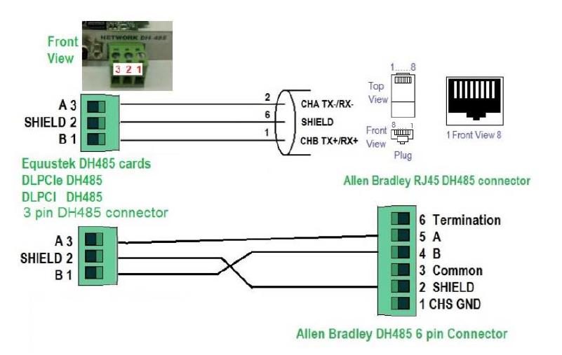 Wiring Allen Bradley DH485 to Equustek DLPCIe DH485 & DLPCI DH485