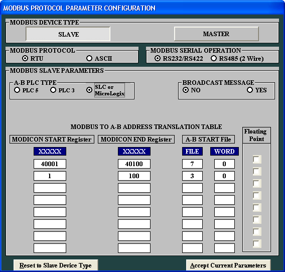 Modbus TCP/IP Modbus Protocol communication controller