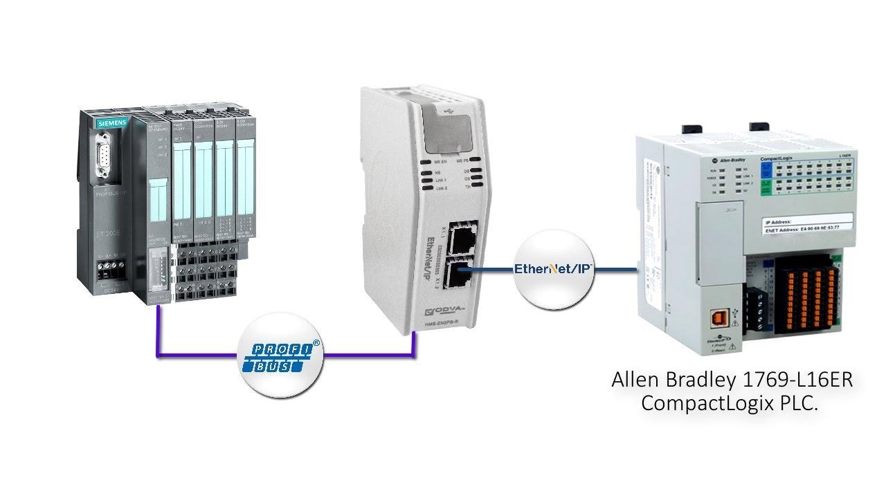 Difference Between Allen Bradley And Siemens PLC